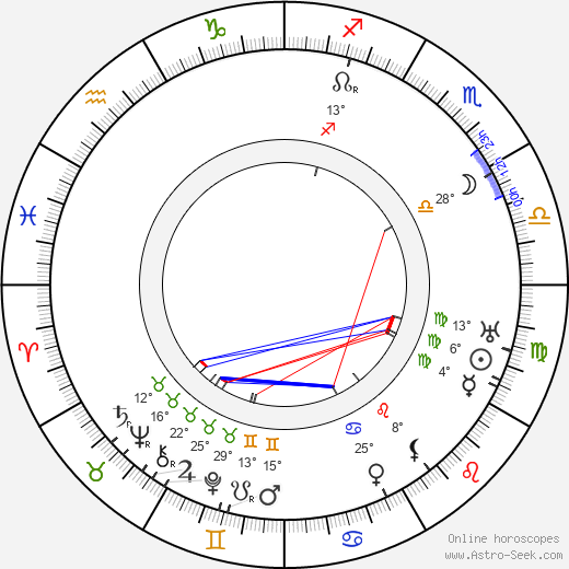 Oscar Sabo birth chart, biography, wikipedia 2019, 2020