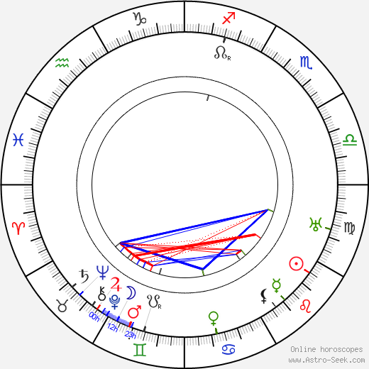 Pieter Lodewijk Kramer день рождения гороскоп, Pieter Lodewijk Kramer Натальная карта онлайн