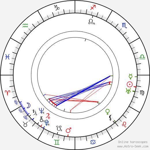 Arthur White tema natale, oroscopo, Arthur White oroscopi gratuiti, astrologia