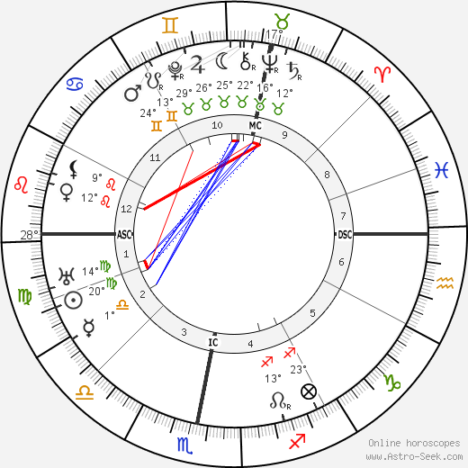 Auriol Lee birth chart, biography, wikipedia 2019, 2020