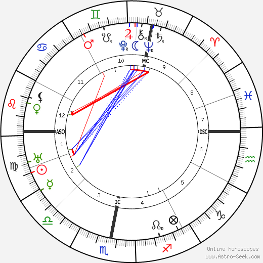 Auriol Lee astro natal birth chart, Auriol Lee horoscope, astrology