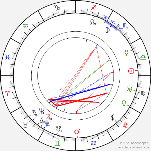 Уильям Клотье William Clothier день рождения гороскоп, William Clothier Натальная карта онлайн