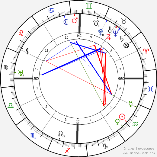Franklin D. Roosevelt astro natal birth chart, Franklin D. Roosevelt horoscope, astrology