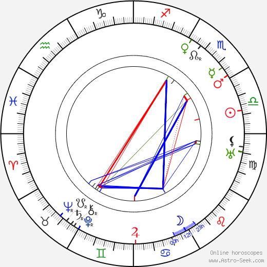 Herbert Blaché tema natale, oroscopo, Herbert Blaché oroscopi gratuiti, astrologia