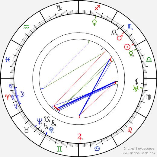 Otylie Beníšková день рождения гороскоп, Otylie Beníšková Натальная карта онлайн