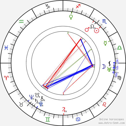 Eric Wilton birth chart, Eric Wilton astro natal horoscope, astrology