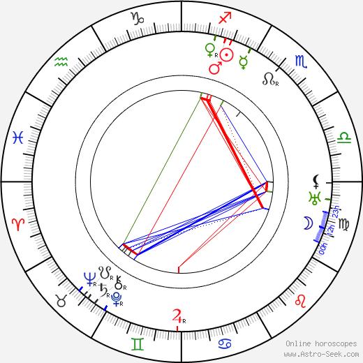 E. W. Hammons tema natale, oroscopo, E. W. Hammons oroscopi gratuiti, astrologia