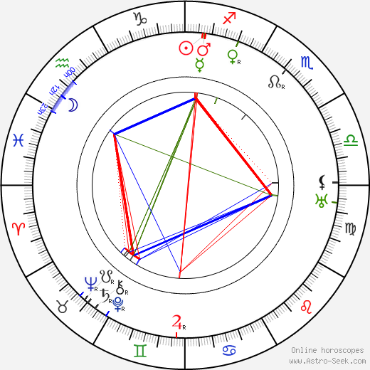 Saturn Retrograde In Birth Chart