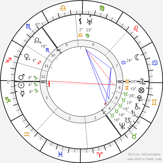L. Knegt birth chart, biography, wikipedia 2018, 2019
