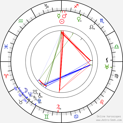 Martin Turner tema natale, oroscopo, Martin Turner oroscopi gratuiti, astrologia