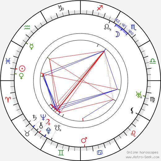 Hans Steinhoff tema natale, oroscopo, Hans Steinhoff oroscopi gratuiti, astrologia