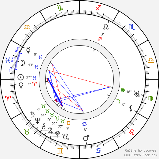 Ralph Lynn birth chart, biography, wikipedia 2017, 2018