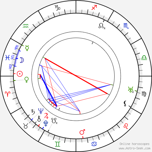 Ralph Lynn astro natal birth chart, Ralph Lynn horoscope, astrology