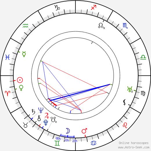Violet Seaton birth chart, Violet Seaton astro natal horoscope, astrology