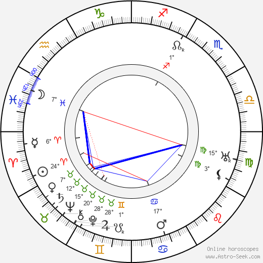 André Varennes birth chart, biography, wikipedia 2020, 2021