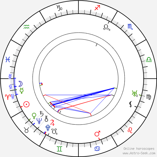 Herbert Evans birth chart, Herbert Evans astro natal horoscope, astrology