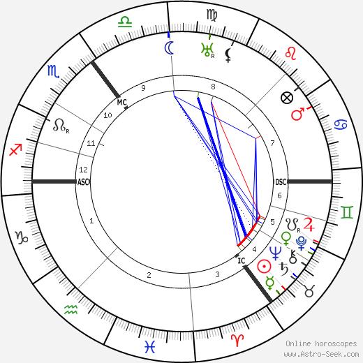 Nine van der Schaaf tema natale, oroscopo, Nine van der Schaaf oroscopi gratuiti, astrologia