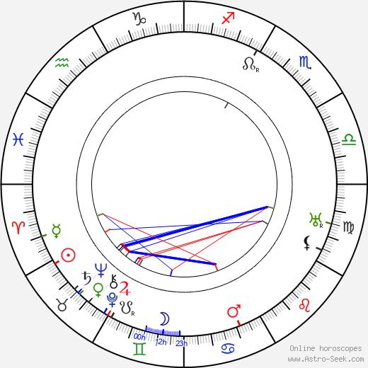 True Boardman tema natale, oroscopo, True Boardman oroscopi gratuiti, astrologia