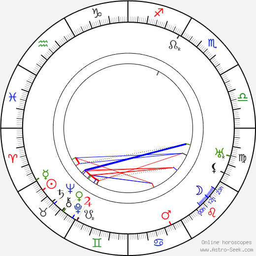 Vladimír Marek astro natal birth chart, Vladimír Marek horoscope, astrology
