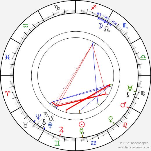 Arthur Kistenmacher день рождения гороскоп, Arthur Kistenmacher Натальная карта онлайн