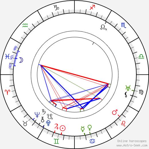 Liza Silbert день рождения гороскоп, Liza Silbert Натальная карта онлайн