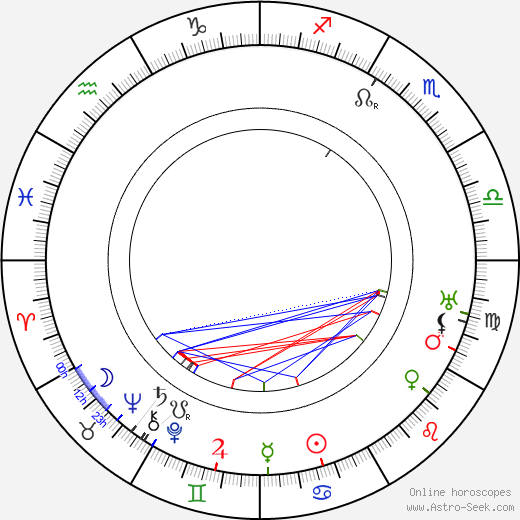 Hertta Leistén birth chart, Hertta Leistén astro natal horoscope, astrology