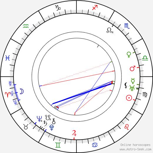 Franz Hofer astro natal birth chart, Franz Hofer horoscope, astrology