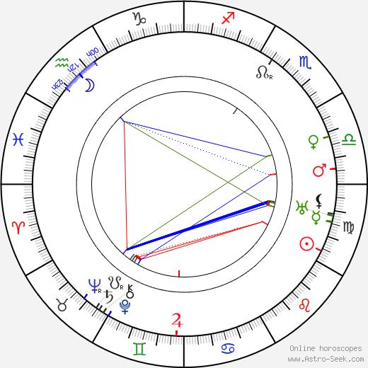 Jaroslav Křička tema natale, oroscopo, Jaroslav Křička oroscopi gratuiti, astrologia