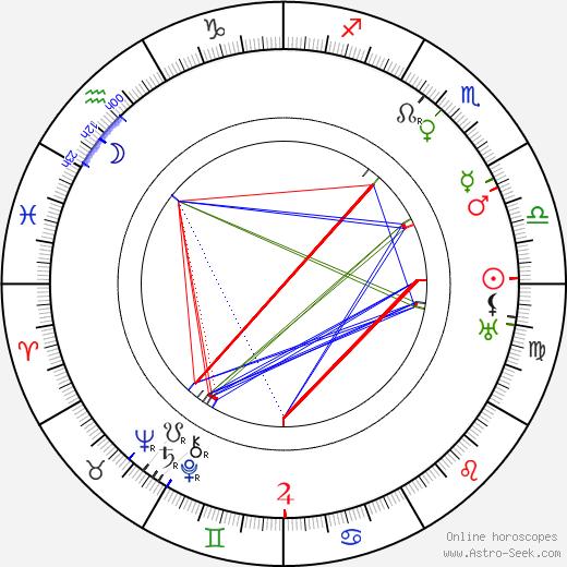 Erkki Kivijärvi astro natal birth chart, Erkki Kivijärvi horoscope, astrology