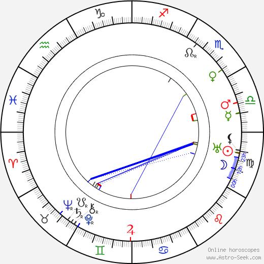 Erville Alderson день рождения гороскоп, Erville Alderson Натальная карта онлайн