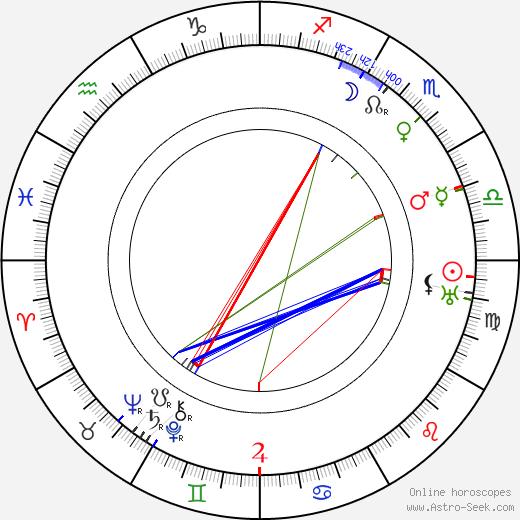 Henry Edwards tema natale, oroscopo, Henry Edwards oroscopi gratuiti, astrologia