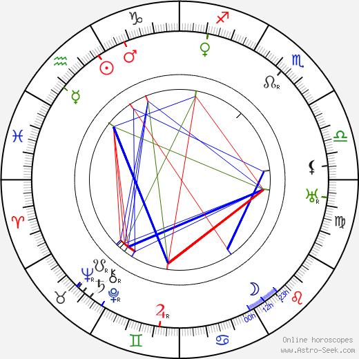 Alfred Savoir день рождения гороскоп, Alfred Savoir Натальная карта онлайн