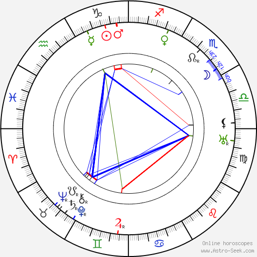 Sylvie astro natal birth chart, Sylvie horoscope, astrology