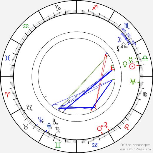 Earl Dwire день рождения гороскоп, Earl Dwire Натальная карта онлайн