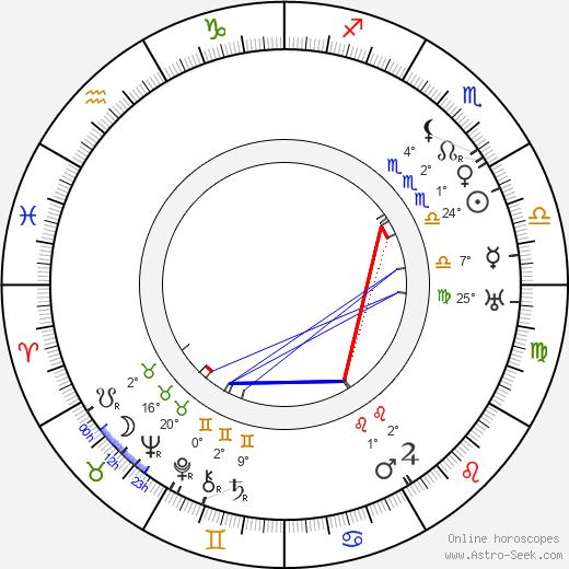 Roy Stewart birth chart, biography, wikipedia 2019, 2020