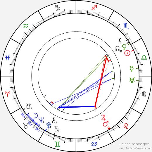 Roy Stewart birth chart, Roy Stewart astro natal horoscope, astrology