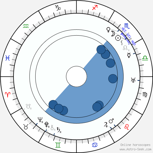 Tony Wilding wikipedia, horoscope, astrology, instagram