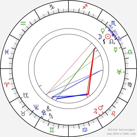 Tony Wilding birth chart, Tony Wilding astro natal horoscope, astrology