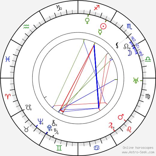Arthur Thalasso tema natale, oroscopo, Arthur Thalasso oroscopi gratuiti, astrologia