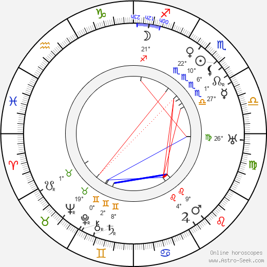 Ford Sterling birth chart, biography, wikipedia 2019, 2020
