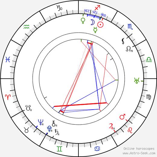 Paul Sarauw день рождения гороскоп, Paul Sarauw Натальная карта онлайн