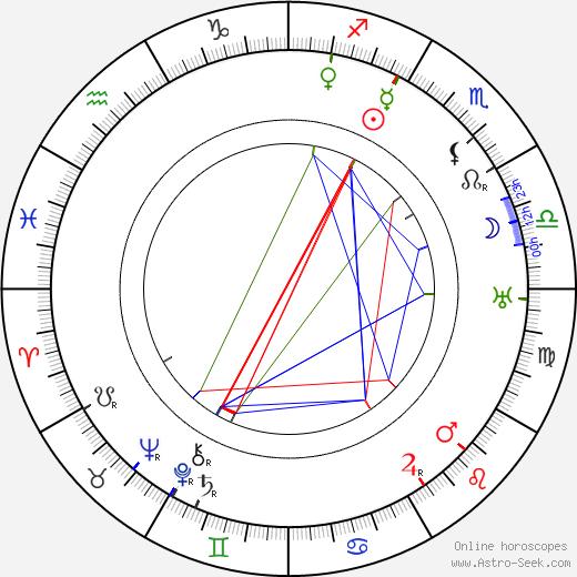 Percy Marmont tema natale, oroscopo, Percy Marmont oroscopi gratuiti, astrologia