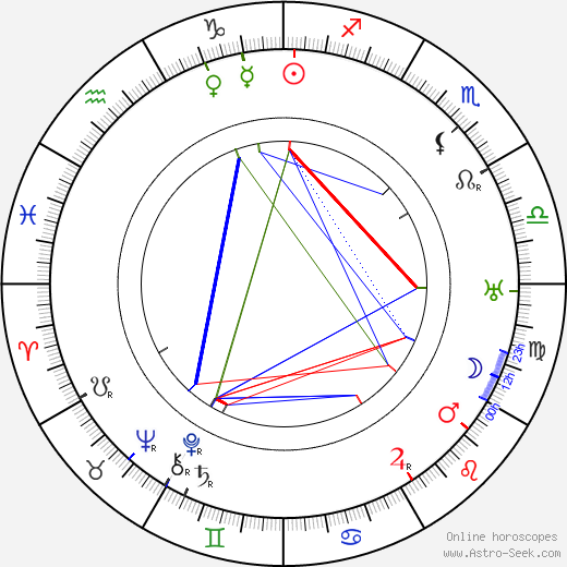 Annie Sundman tema natale, oroscopo, Annie Sundman oroscopi gratuiti, astrologia