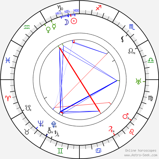 Forrest Taylor birth chart, Forrest Taylor astro natal horoscope, astrology