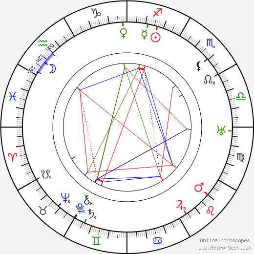 Frances H. Flaherty tema natale, oroscopo, Frances H. Flaherty oroscopi gratuiti, astrologia