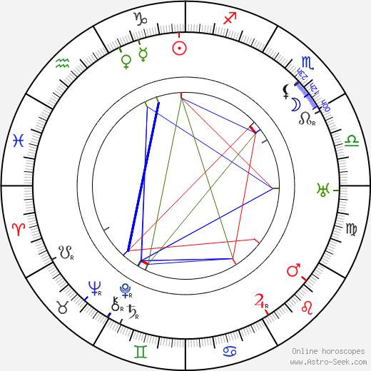 Stefan Jaracz tema natale, oroscopo, Stefan Jaracz oroscopi gratuiti, astrologia