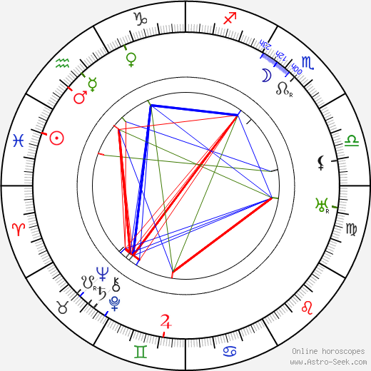 Hale Hamilton tema natale, oroscopo, Hale Hamilton oroscopi gratuiti, astrologia