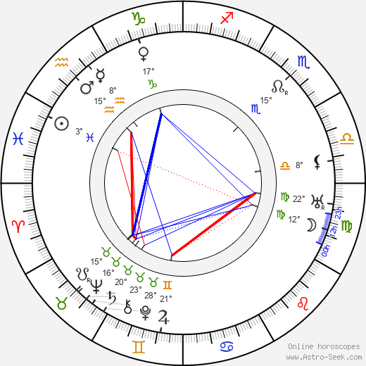Harry Depp birth chart, biography, wikipedia 2018, 2019