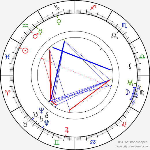 Harry Depp astro natal birth chart, Harry Depp horoscope, astrology