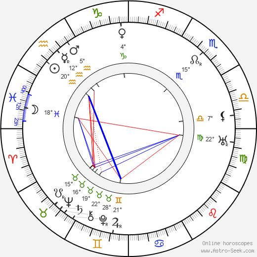 Joe King birth chart, biography, wikipedia 2020, 2021